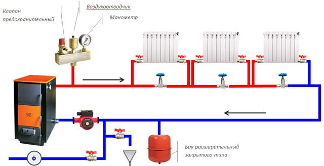 Принципиальная схема индивидуальной системы отопления загородного дома.