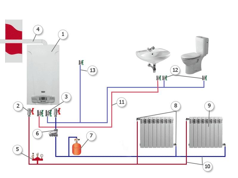 Схема установки двухконтрного котла в системе отопления и горячего водоснабжения.