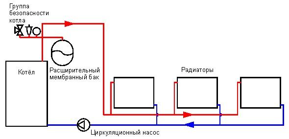 Двухтрубная схема системы отопления. Подача и отвод теплоносителя производится по двум трубам.
